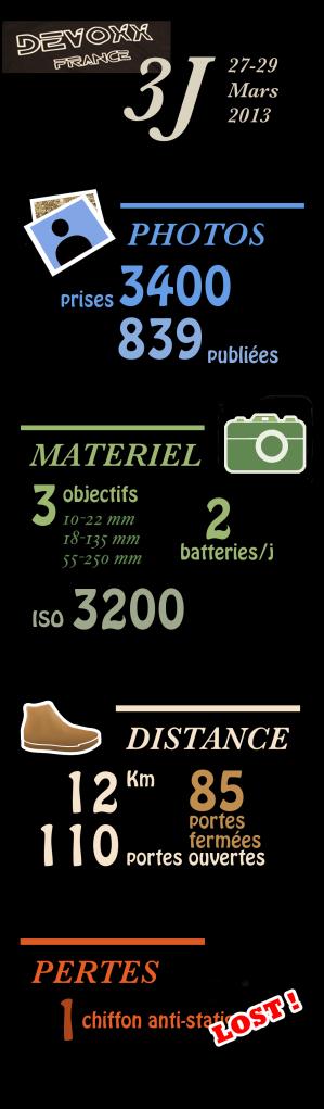 infographie-devoxx-2013